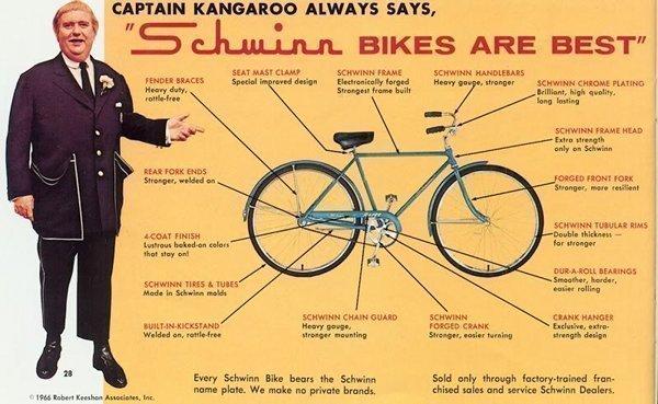 Рекламные ретро-плакаты велосипедов