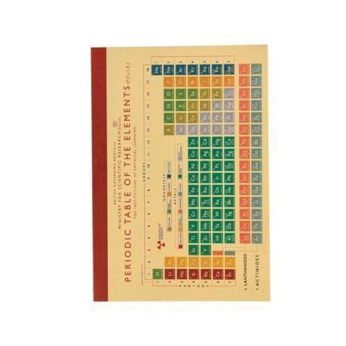 Блокнот Periodic Table А5, 60 стр., в линейку блокнот classic large а5 240 стр в линейку